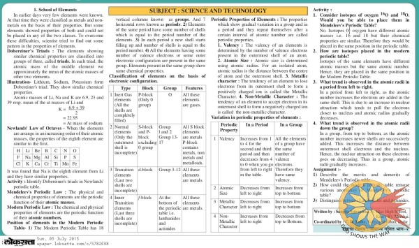 Faculty Achievement – Congrats Tr. Sangita